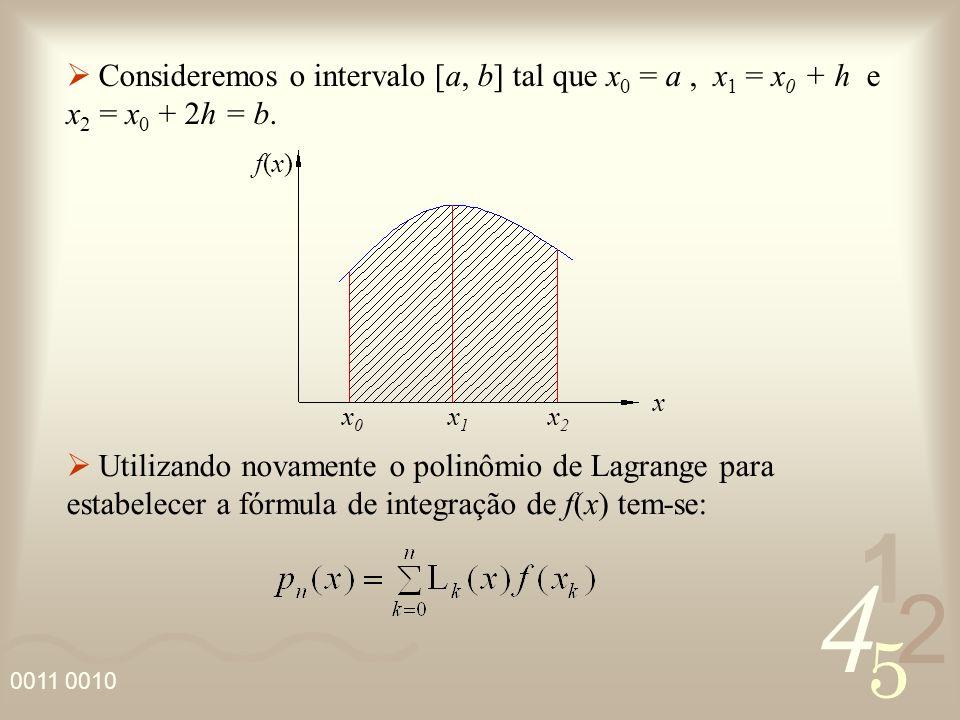 Consideremos o intervalo [a, b] tal que x0 = a , x1 = x0 + h e x2 = x0 + 2h = b.